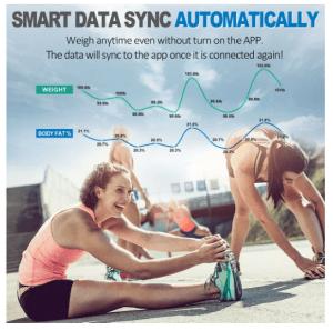 Renpho Smart Scale Data Sync Amazon